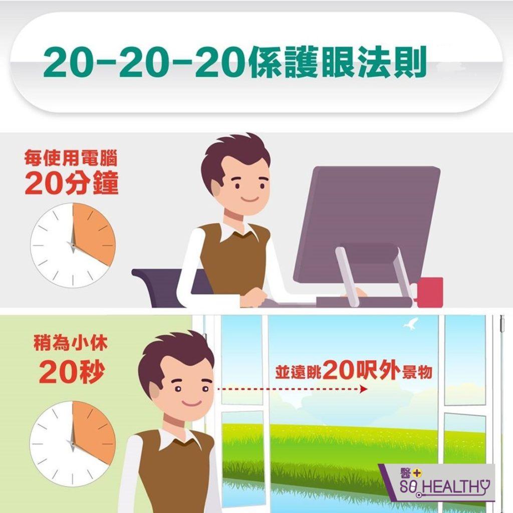 經常使用電子產品記得  20-20-20  護眼法則 保護眼睛預防近視