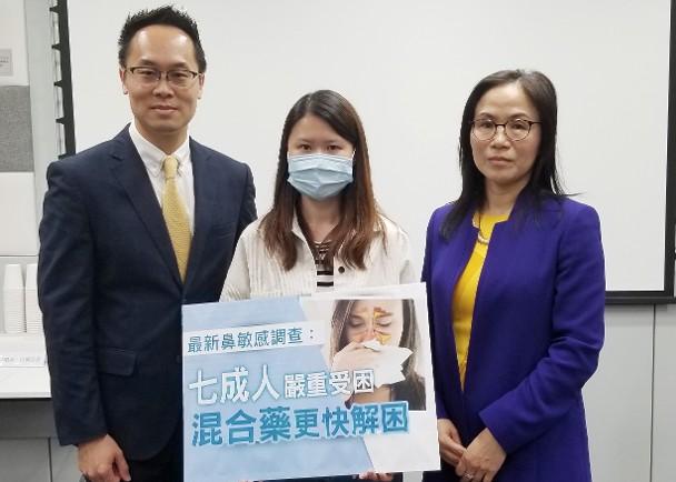 一項最新網上調查訪問二百六十二名市民,九成二患有鼻敏感