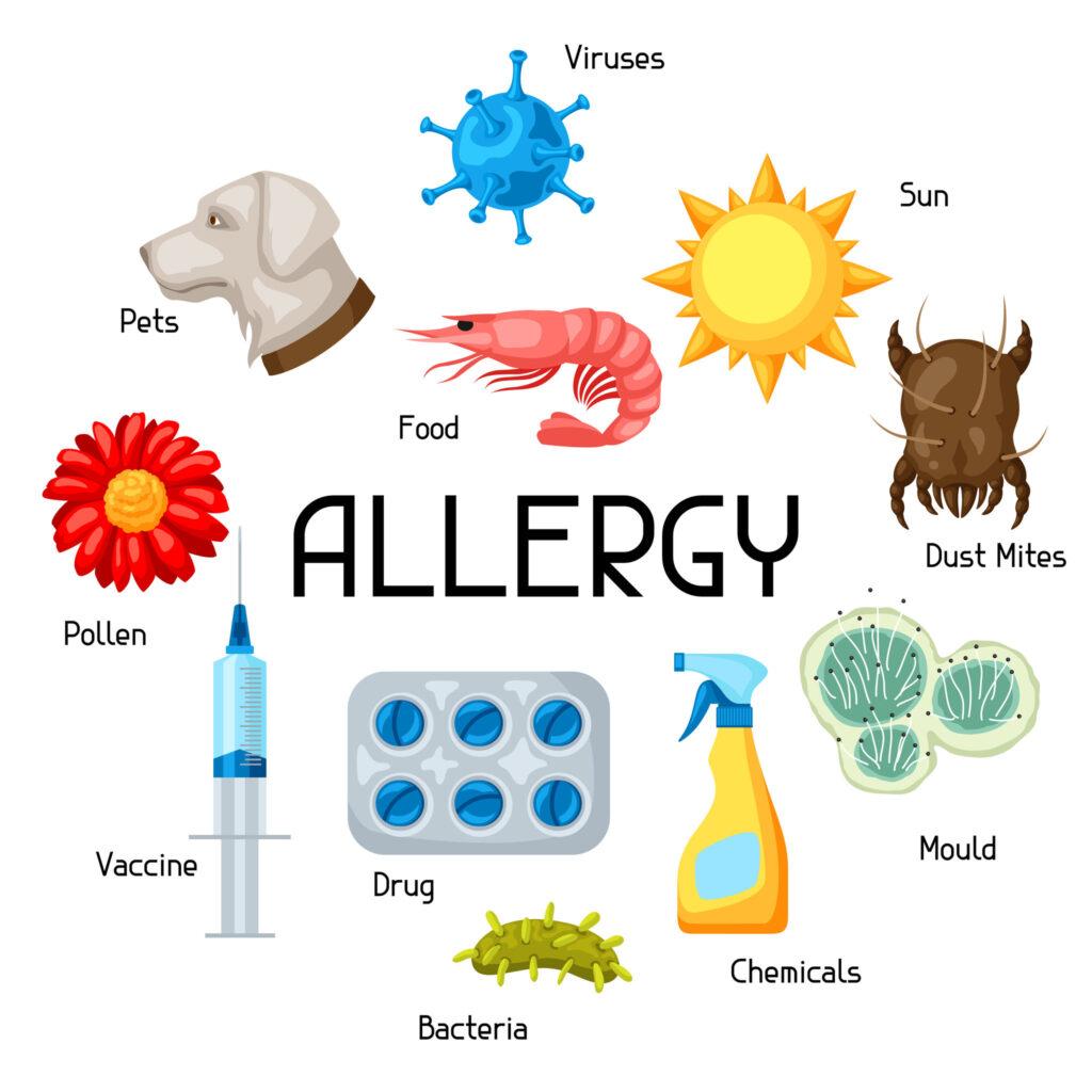 過敏性鼻炎是因為免疫系統受到空氣中的過敏原影響而導致的鼻炎症狀。
