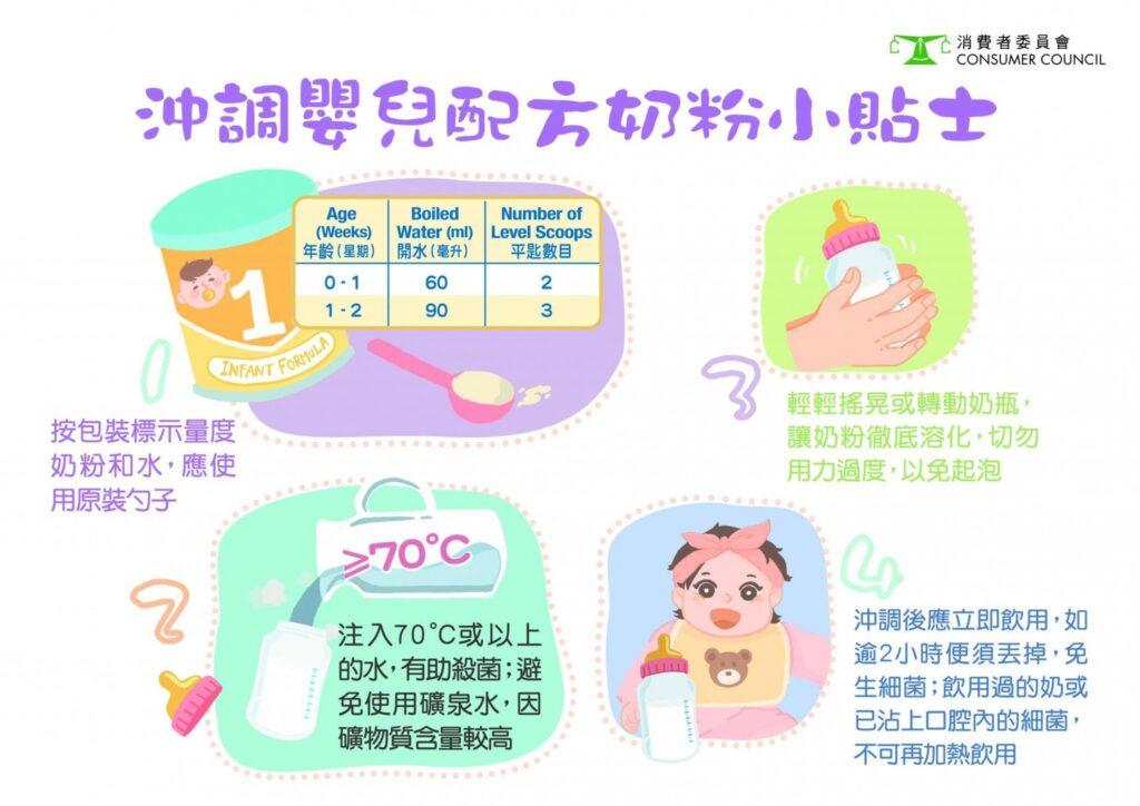 如何沖調嬰兒配方奶粉