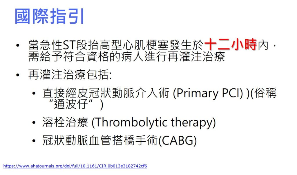 急性心肌梗塞國際指引