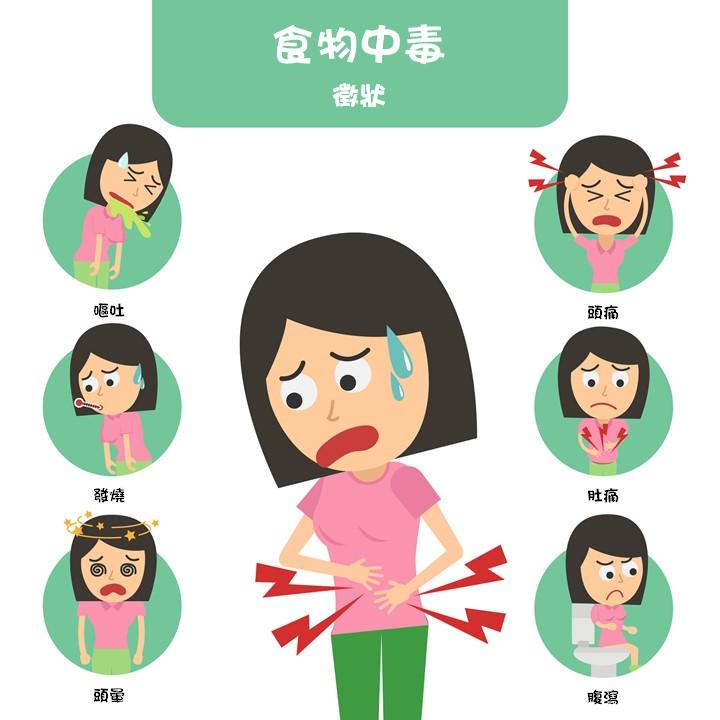 解凍食材不當有機會引致食物中毒,徵狀包括嘔吐、發燒、頭暈、頭痛、腹痛、腹瀉等。